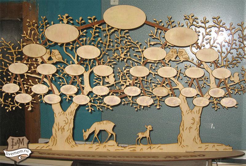 ЯрлыВысокие дерево своими рукам
