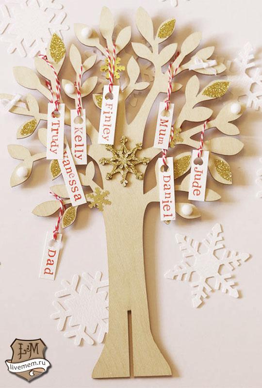 Генеалогическое древо семьи своими руками фото 630