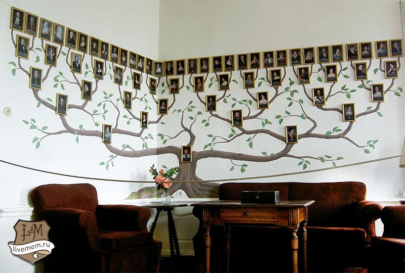 родословное дерево семьи на
