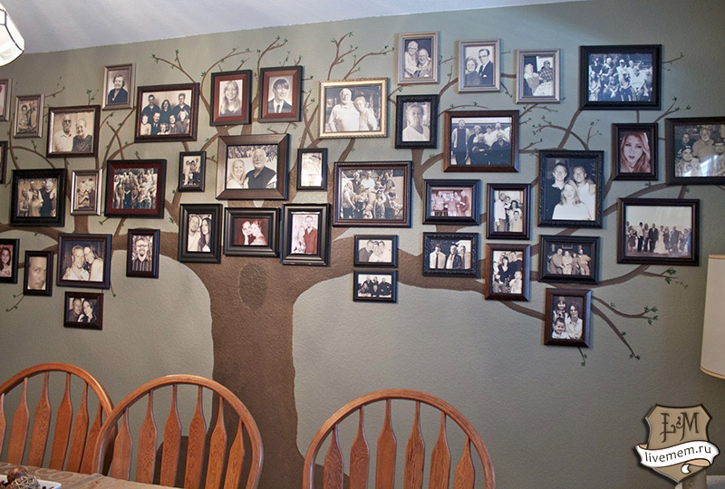 образец генеалогическое дерево фото